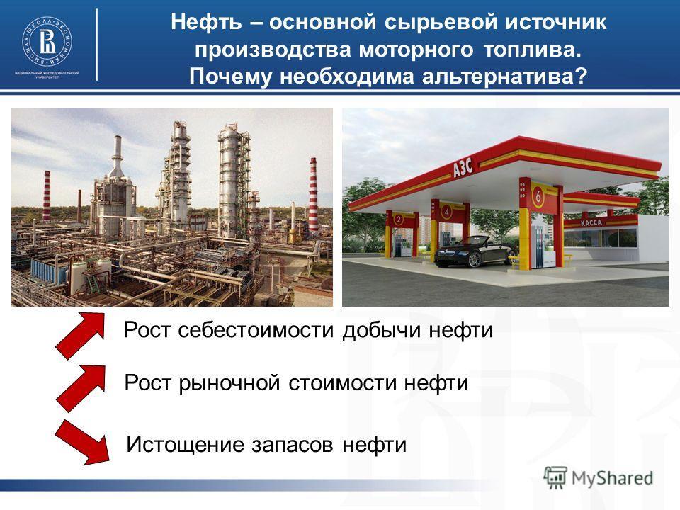 Рост себестоимости добычи нефти Рост рыночной стоимости нефти Истощение запасов нефти Нефть – основной сырьевой источник производства моторного топлива. Почему необходима альтернатива?