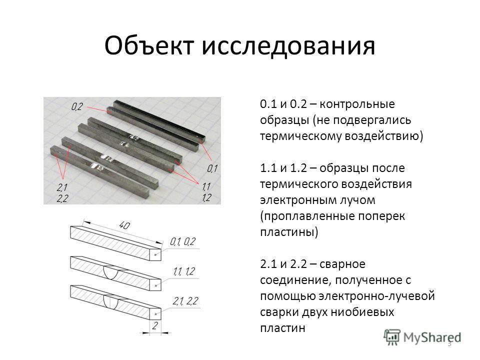 Объект исследования 0.1 и 0.2 – контрольные образцы (не подвергались термическому воздействию) 1.1 и 1.2 – образцы после термического воздействия электронным лучом (проплавленные поперек пластины) 2.1 и 2.2 – сварное соединение, полученное с помощью