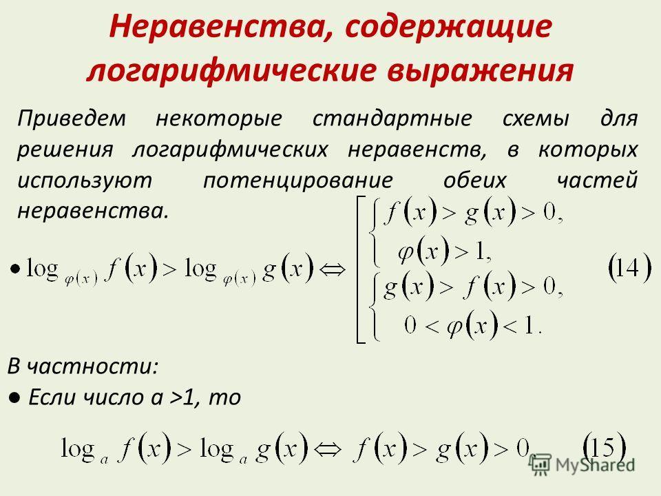 Неравенства, содержащие логарифмические выражения Приведем некоторые стандартные схемы для решения логарифмических неравенств, в которых используют потенцирование обеих частей неравенства. В частности: Если число a >1, то