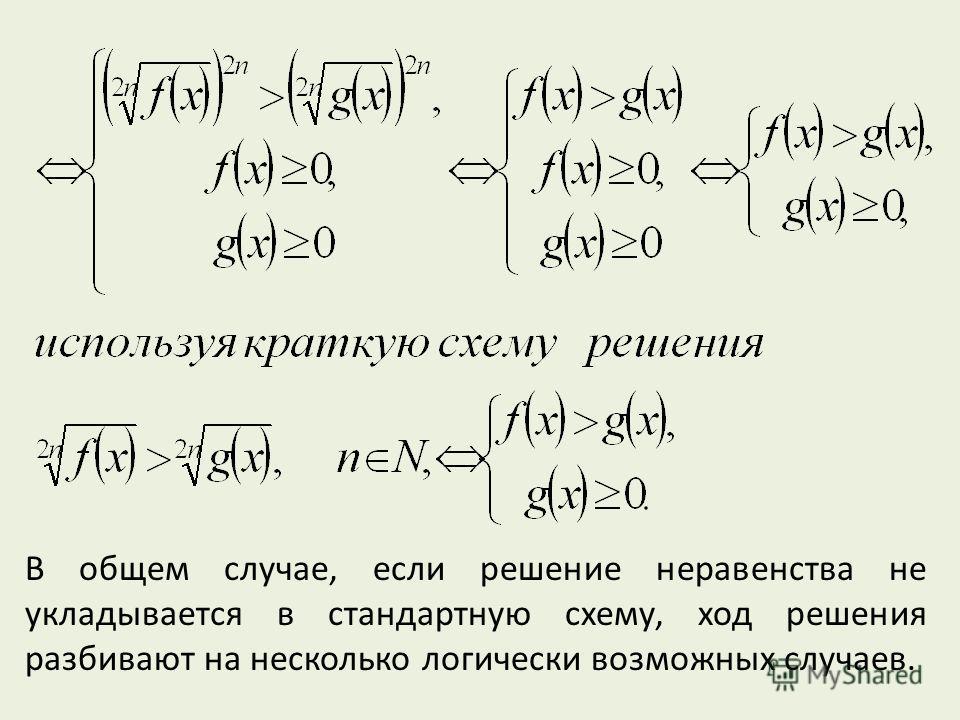 В общем случае, если решение неравенства не укладывается в стандартную схему, ход решения разбивают на несколько логически возможных случаев.