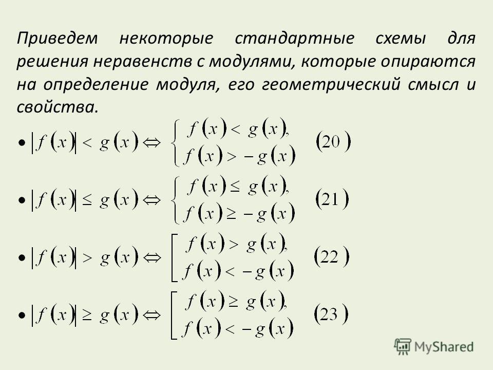 Приведем некоторые стандартные схемы для решения неравенств с модулями, которые опираются на определение модуля, его геометрический смысл и свойства.