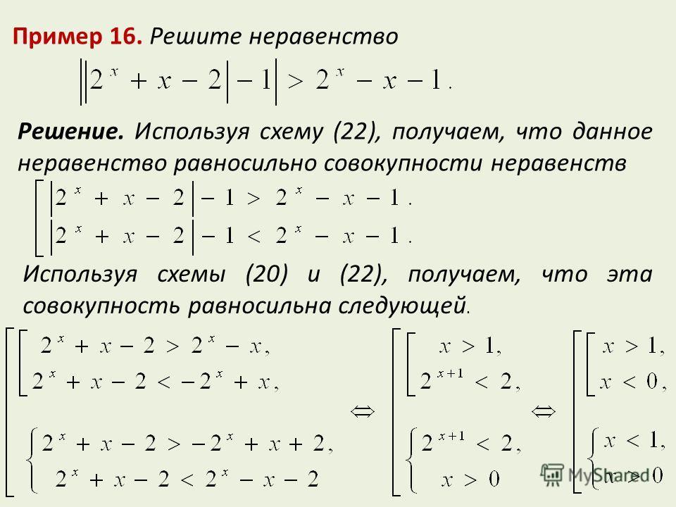 Пример 16. Решите неравенство Решение. Используя схему (22), получаем, что данное неравенство равносильно совокупности неравенств Используя схемы (20) и (22), получаем, что эта совокупность равносильна следующей.