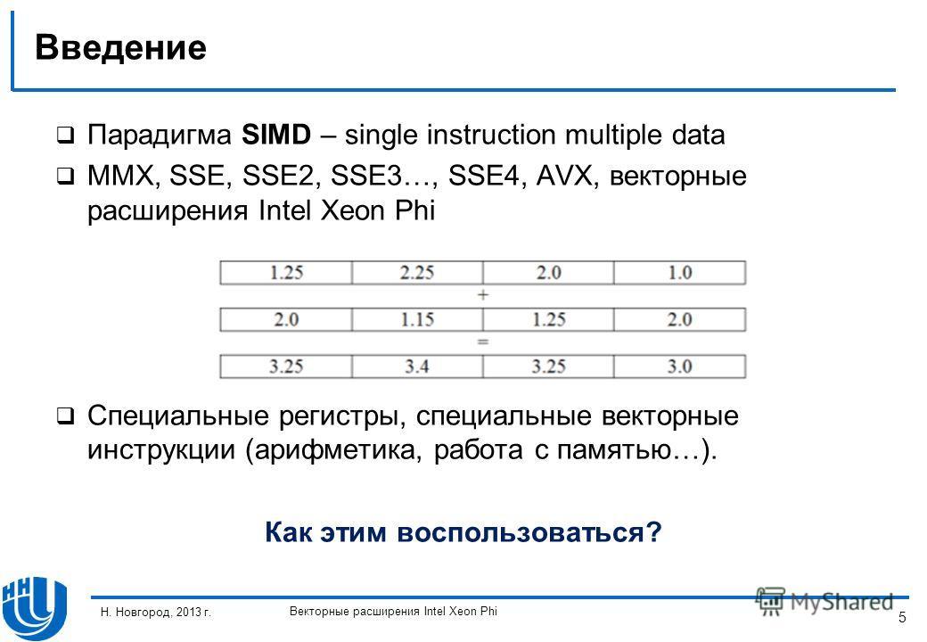 5 Н. Новгород, 2013 г. Векторные расширения Intel Xeon Phi Введение Парадигма SIMD – single instruction multiple data MMX, SSE, SSE2, SSE3…, SSE4, AVX, векторные расширения Intel Xeon Phi Специальные регистры, специальные векторные инструкции (арифме
