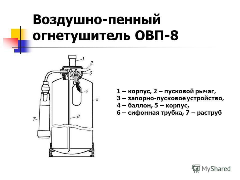 Воздушно-пенный огнетушитель ОВП-8 1 – корпус, 2 – пусковой рычаг, 3 – запорно-пусковое устройство, 4 – баллон, 5 – корпус, 6 – сифонная трубка, 7 – раструб