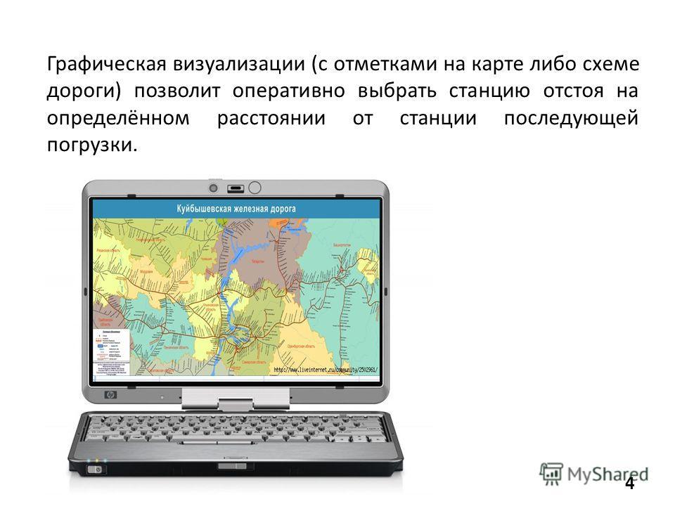 4 Графическая визуализации (с отметками на карте либо схеме дороги) позволит оперативно выбрать станцию отстоя на определённом расстоянии от станции последующей погрузки.