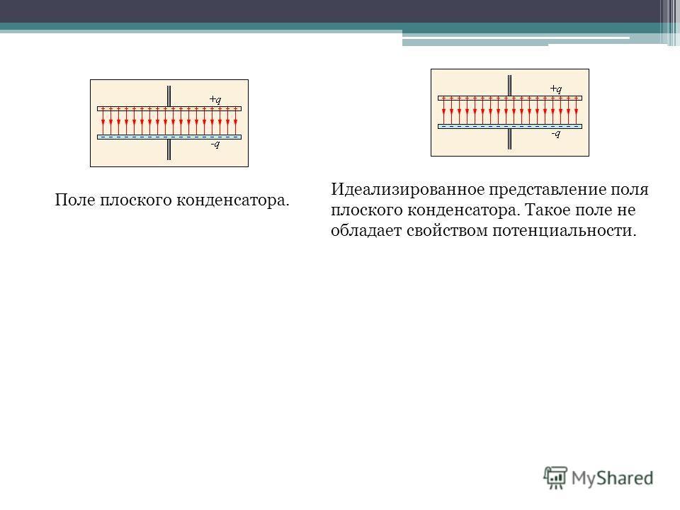 Поле плоского конденсатора. Идеализированное представление поля плоского конденсатора. Такое поле не обладает свойством потенциальности.