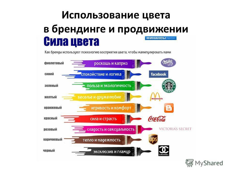 Использование цвета в брендинге и продвижении