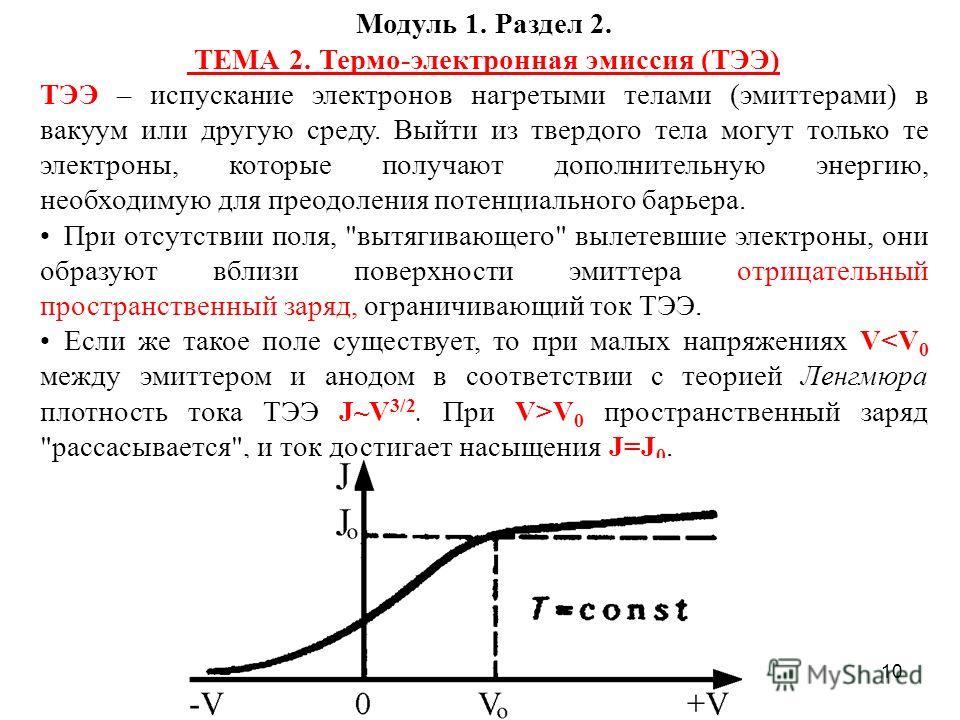 10 Модуль 1. Раздел 2. ТЕМА 2. Термо-электронная эмиссия (ТЭЭ) ТЭЭ – испускание электронов нагретыми телами (эмиттерами) в вакуум или другую среду. Выйти из твердого тела могут только те электроны, которые получают дополнительную энергию, необходимую