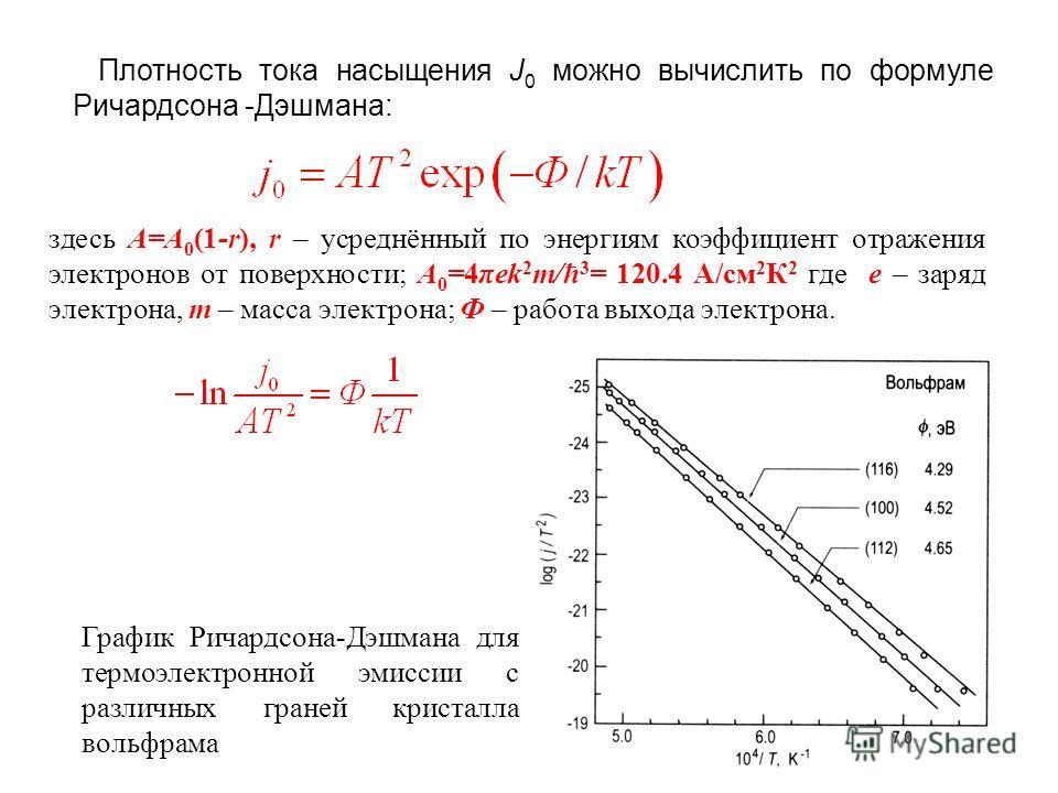 11 Плотность тока насыщения J 0 можно вычислить по формуле Ричардсона -Дэшмана: здесь А=А 0 (1-r), r – усреднённый по энергиям коэффициент отражения электронов от поверхности; А 0 =4πek 2 m/ħ 3 = 120.4 А/см 2 К 2 где е – заряд электрона, т – масса эл
