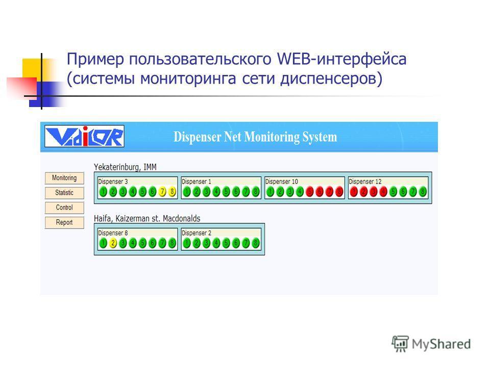Пример пользовательского WEB-интерфейса (системы мониторинга сети диспенсеров)