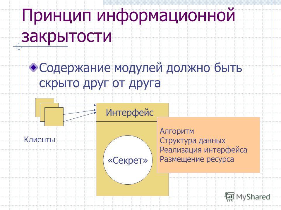 Принцип информационной закрытости Содержание модулей должно быть скрыто друг от друга Клиенты Интерфейс «Секрет» Алгоритм Структура данных Реализация интерфейса Размещение ресурса