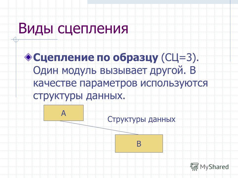 Виды сцепления Сцепление по образцу (СЦ=3). Один модуль вызывает другой. В качестве параметров используются структуры данных. А В Структуры данных