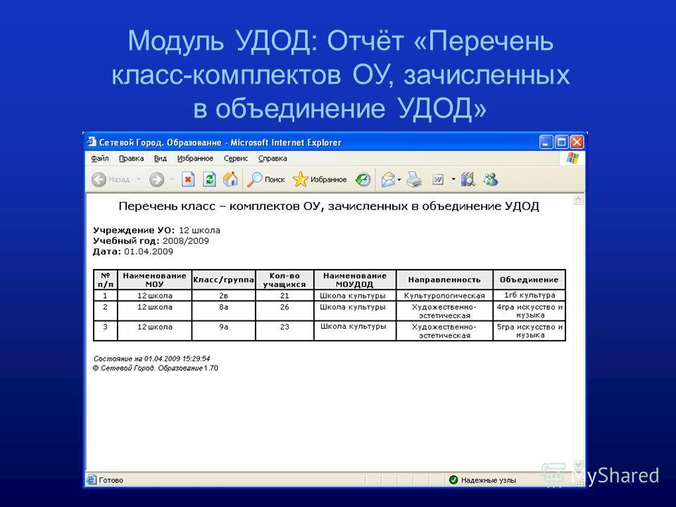 Модуль УДОД: Отчёт «Перечень класс-комплектов ОУ, зачисленных в объединение УДОД»