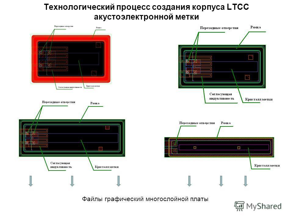 Технологический процесс создания корпуса LTCC акустоэлектронной метки Файлы графический многослойной платы