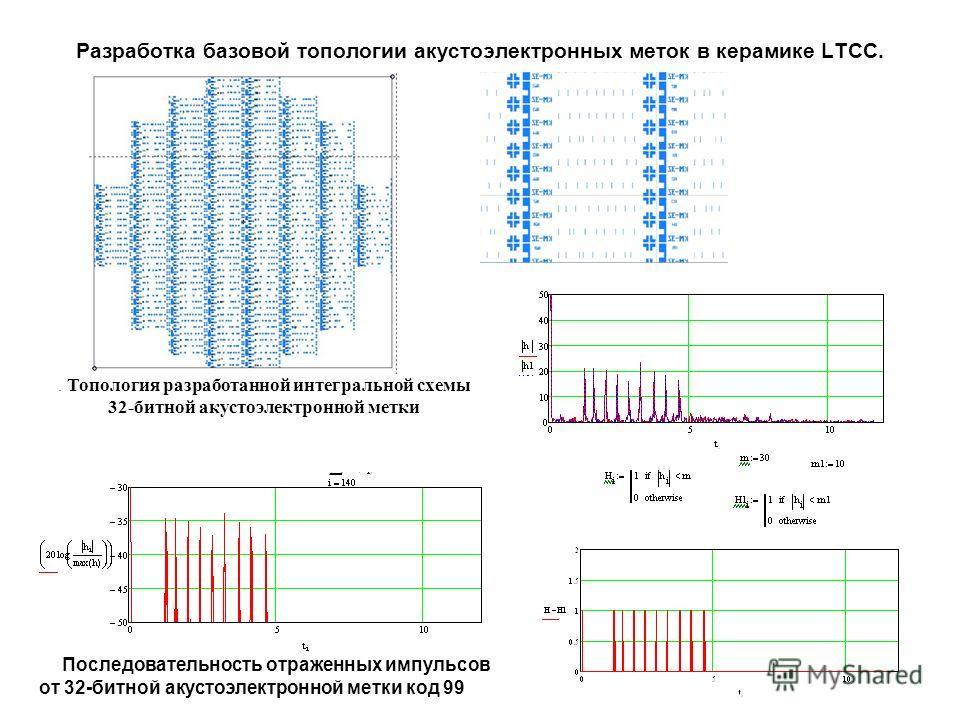 . Топология разработанной интегральной схемы 32-битной акустоэлектронной метки Последовательность отраженных импульсов от 32-битной акустоэлектронной метки код 99 Разработка базовой топологии акустоэлектронных меток в керамике LTCC.