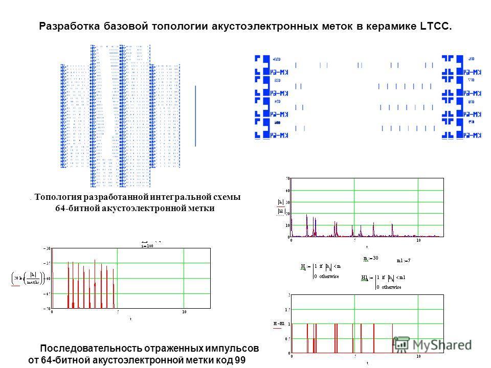 . Топология разработанной интегральной схемы 64-битной акустоэлектронной метки Последовательность отраженных импульсов от 64-битной акустоэлектронной метки код 99 Разработка базовой топологии акустоэлектронных меток в керамике LTCC.
