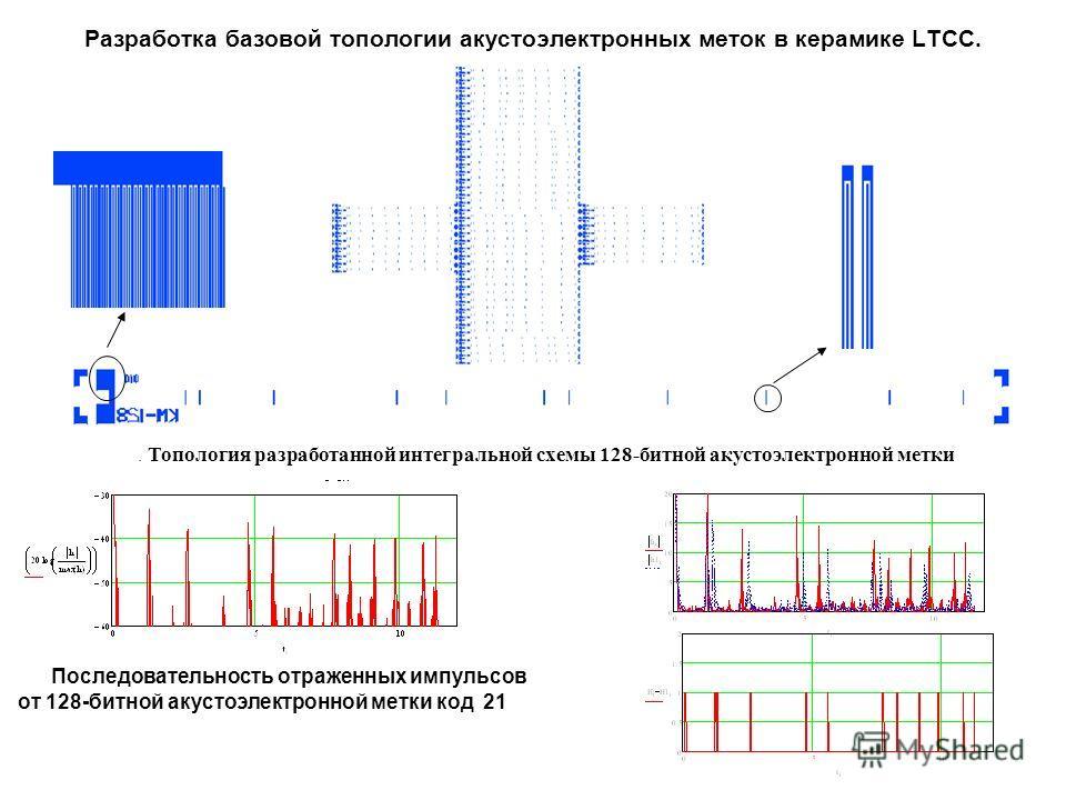 . Топология разработанной интегральной схемы 128-битной акустоэлектронной метки Последовательность отраженных импульсов от 128-битной акустоэлектронной метки код 21 Разработка базовой топологии акустоэлектронных меток в керамике LTCC.