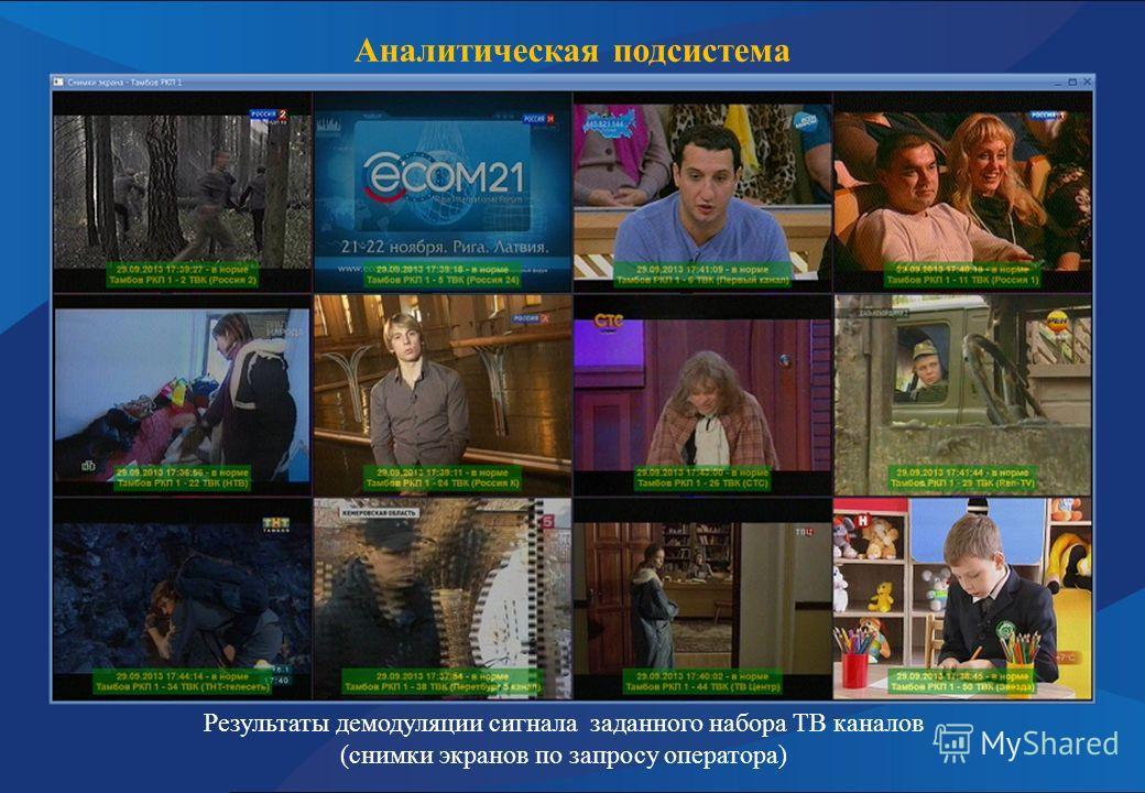 Результаты демодуляции сигнала заданного набора ТВ каналов (снимки экранов по запросу оператора) Аналитическая подсистема