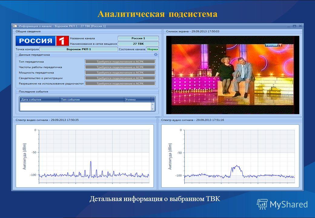 Детальная информация о выбранном ТВК Аналитическая подсистема