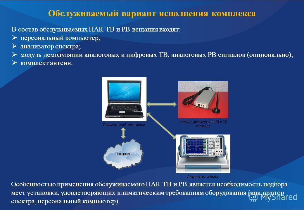 Обслуживаемый вариант исполнения комплекса В состав обслуживаемых ПАК ТВ и РВ вещания входят: персональный компьютер; анализатор спектра; модуль демодуляции аналоговых и цифровых ТВ, аналоговых РВ сигналов (опционально); комплект антенн. Особенностью