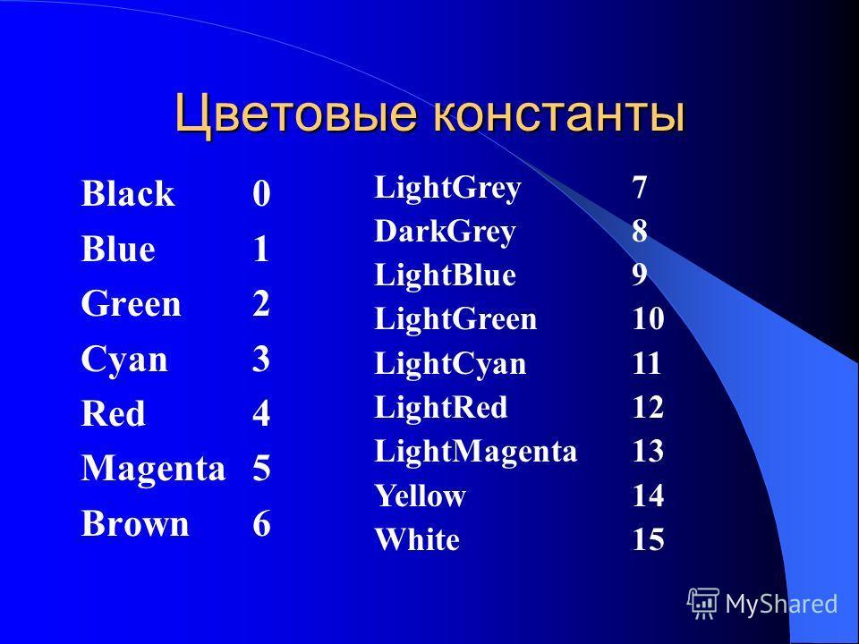 Цветовые константы Black0 Blue1 Green2 Cyan3 Red4 Magenta5 Brown6 LightGrey7 DarkGrey8 LightBlue9 LightGreen10 LightCyan11 LightRed12 LightMagenta13 Yellow14 White15