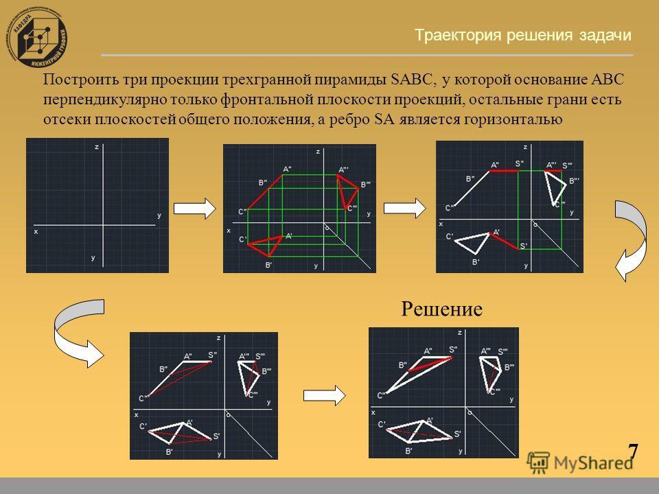 7 Траектория решения задачи Построить три проекции трехгранной пирамиды SABC, у которой основание АВС перпендикулярно только фронтальной плоскости проекций, остальные грани есть отсеки плоскостей общего положения, а ребро SА является горизонталью Реш