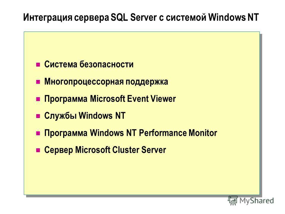 Интеграция сервера SQL Server с системой Windows NT Система безопасности Многопроцессорная поддержка Программа Microsoft Event Viewer Службы Windows NT Программа Windows NT Performance Monitor Сервер Microsoft Cluster Server