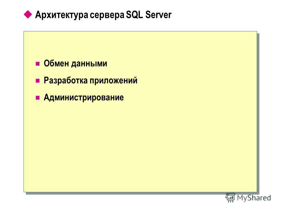 Архитектура сервера SQL Server Обмен данными Разработка приложений Администрирование