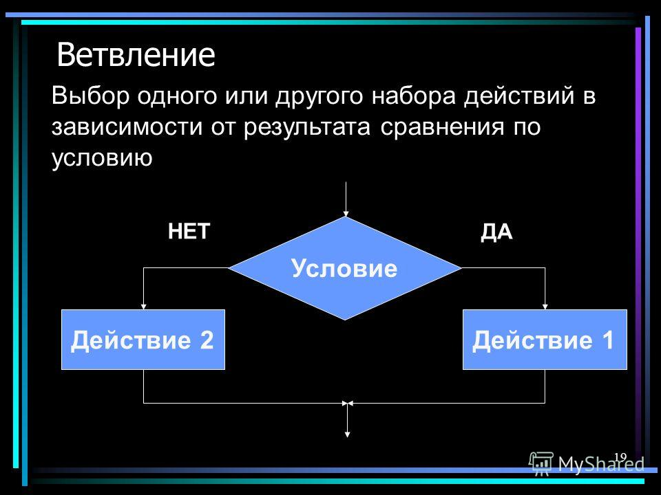 19 Ветвление Действие 2Действие 1 Условие ДА НЕТ Выбор одного или другого набора действий в зависимости от результата сравнения по условию