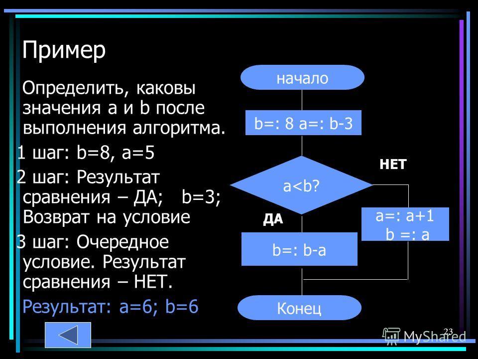 23 Пример Определить, каковы значения а и b после выполнения алгоритма. 1 шаг: b=8, a=5 2 шаг: Результат сравнения – ДА; b=3; Возврат на условие 3 шаг: Очередное условие. Результат сравнения – НЕТ. Результат: a=6; b=6 ДА НЕТ начало b=: b-a Конец а