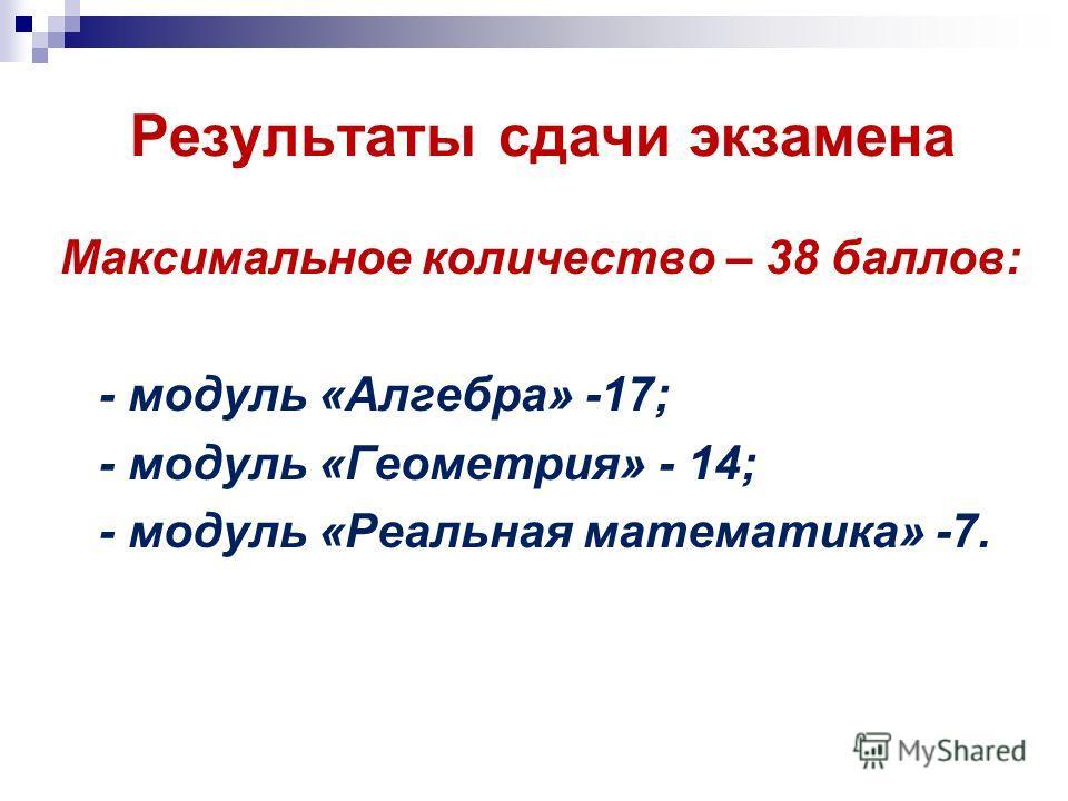 Результаты сдачи экзамена Максимальное количество – 38 баллов: - модуль «Алгебра» -17; - модуль «Геометрия» - 14; - модуль «Реальная математика» -7.