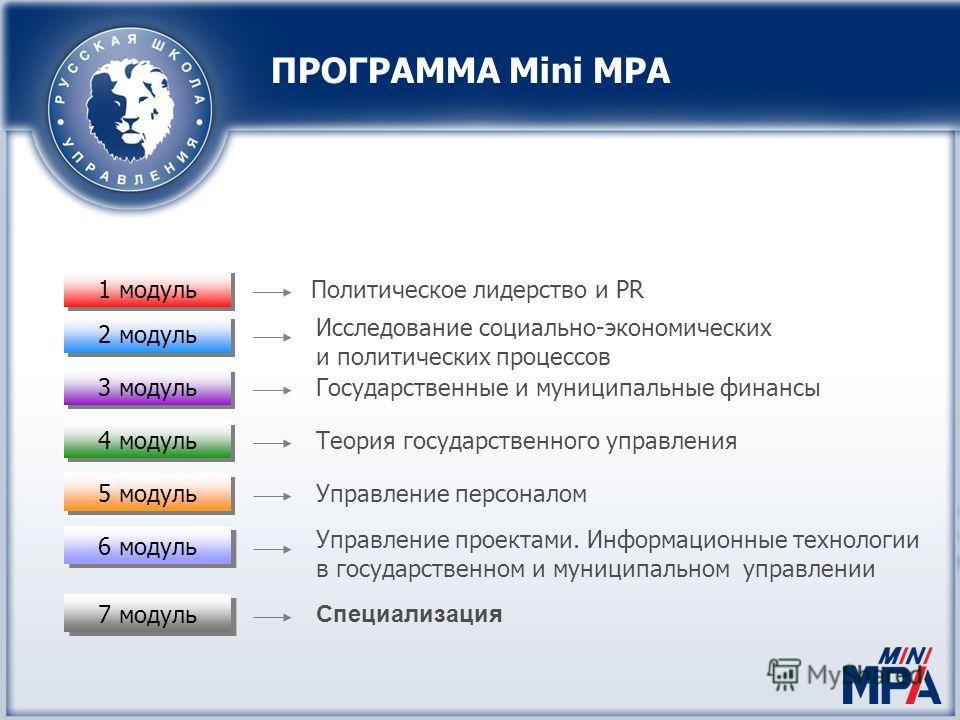 ПРОГРАММА Mini MPA Специализация 1 модуль 2 модуль 3 модуль 4 модуль 5 модуль 6 модуль 7 модуль Политическое лидерство и PR Исследование социально-экономических и политических процессов Государственные и муниципальные финансы Теория государственного