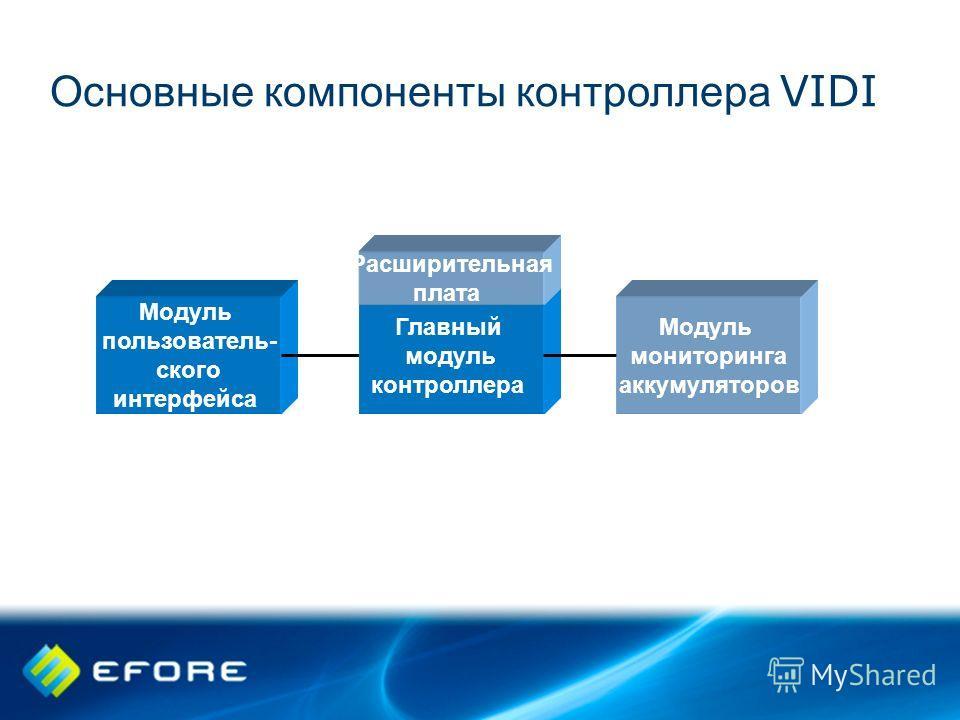 Основные компоненты контроллера VIDI Модуль пользователь- ского интерфейса Главный модуль контроллера Модуль мониторинга аккумуляторов Расширительная плата