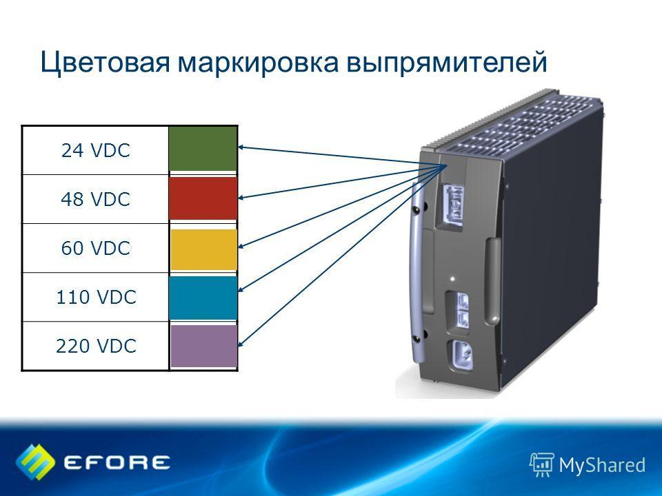 Цветовая маркировка выпрямителей 24 VDC 48 VDC 60 VDC 110 VDC 220 VDC