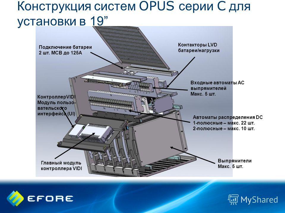Конструкция систем OPUS серии C для установки в 19 Автоматы распределения DC 1-полюсные – макс. 22 шт. 2-полюсные – макс. 10 шт. Входные автоматы AC выпрямителей Макс. 5 шт. Выпрямители Макс. 5 шт. Подключение батареи 2 шт. МСВ до 125A КонтроллерVIDI