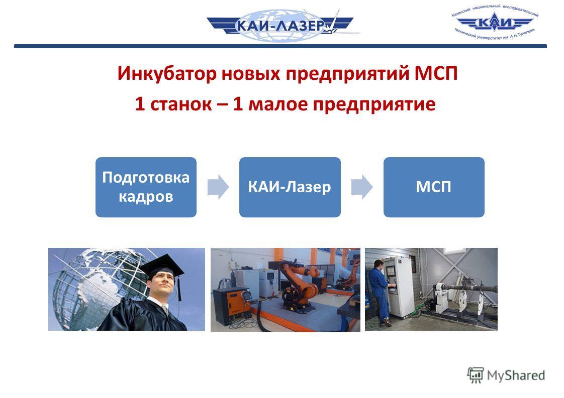 Инкубатор новых предприятий МСП 1 станок – 1 малое предприятие Подготовка кадров КАИ-ЛазерМСП