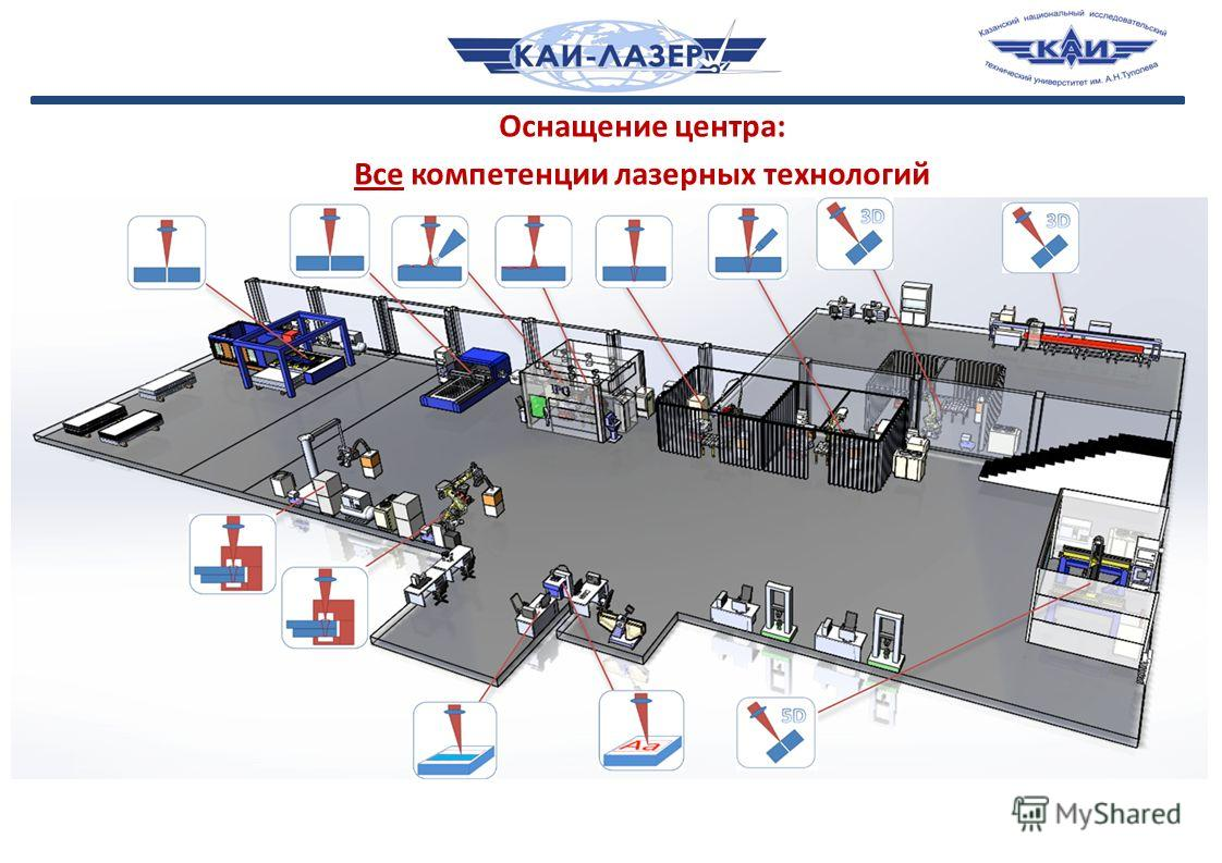 Оснащение центра: Все компетенции лазерных технологий