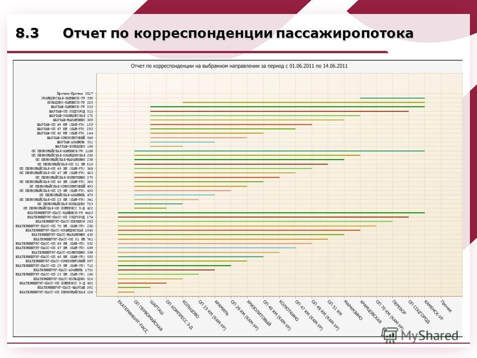 Отчет по корреспонденции пассажиропотока 8.3