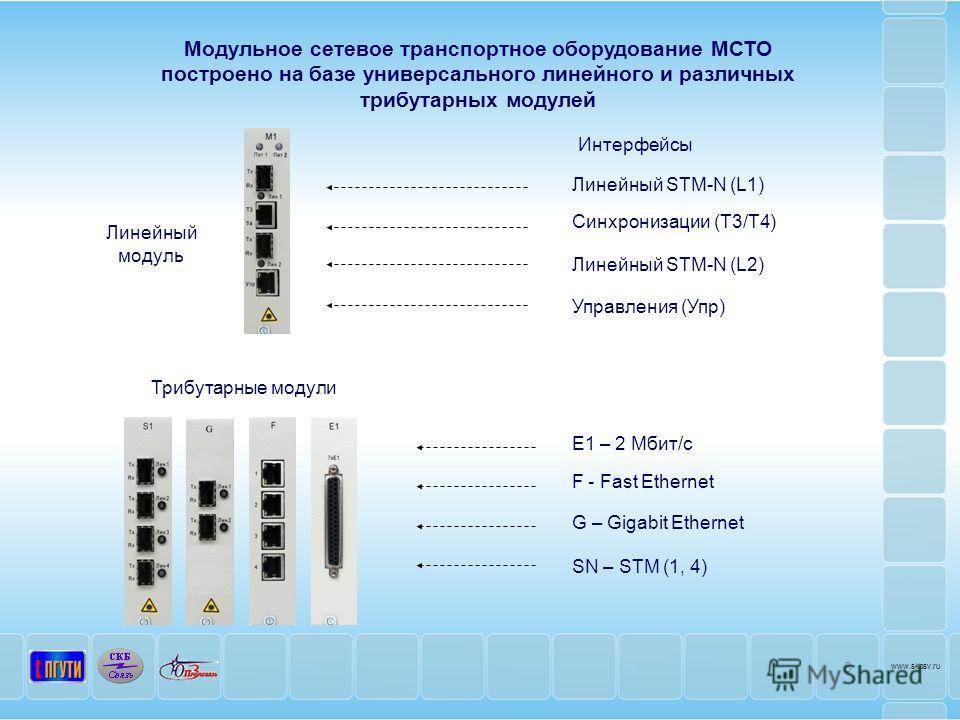 Модульное сетевое транспортное оборудование МСТО построено на базе универсального линейного и различных трибутарных модулей Трибутарные модули Линейный модуль Интерфейсы Линейный STM-N (L1) Синхронизации (Т3/Т4) Управления (Упр) Линейный STM-N (L2) E