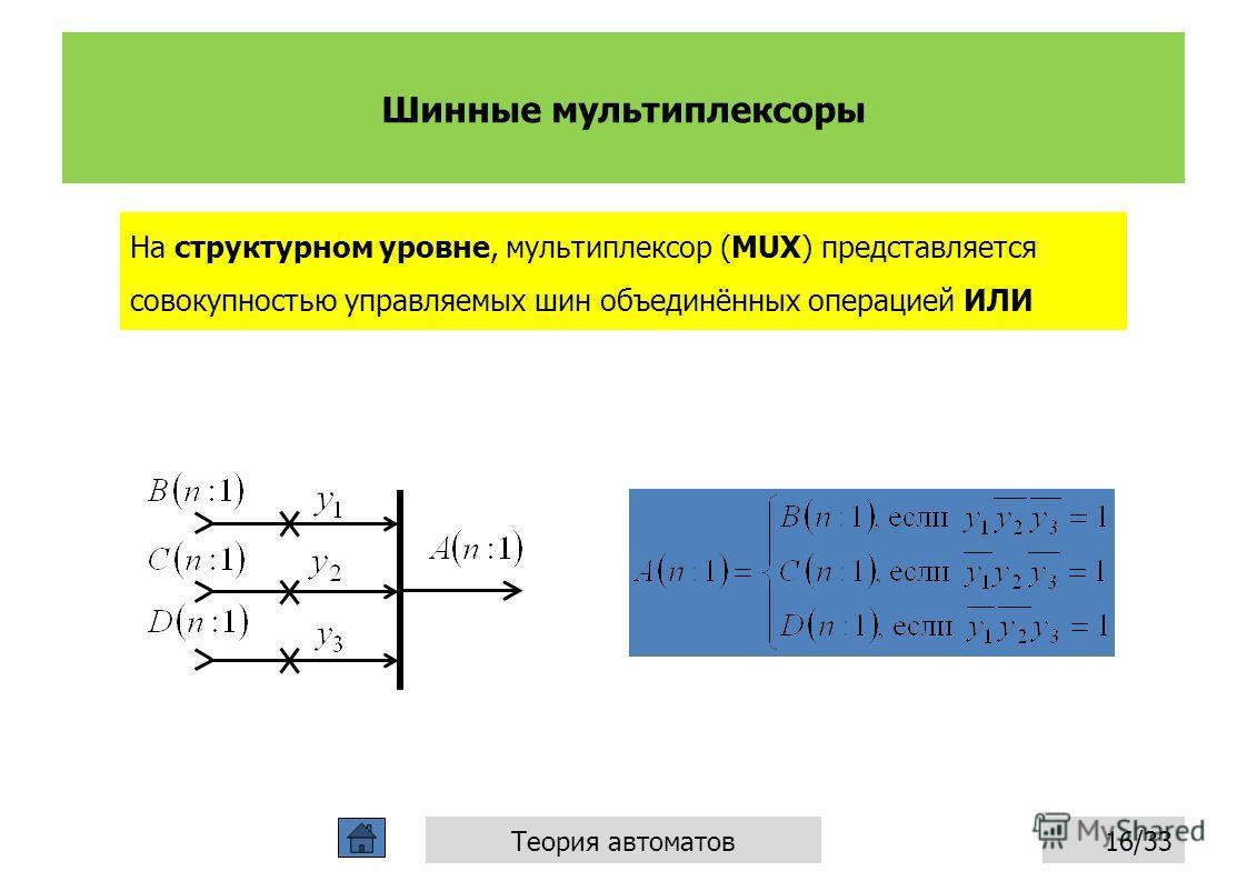 Шинные мультиплексоры 16/33Теория автоматов На структурном уровне, мультиплексор (MUX) представляется совокупностью управляемых шин объединённых операцией ИЛИ