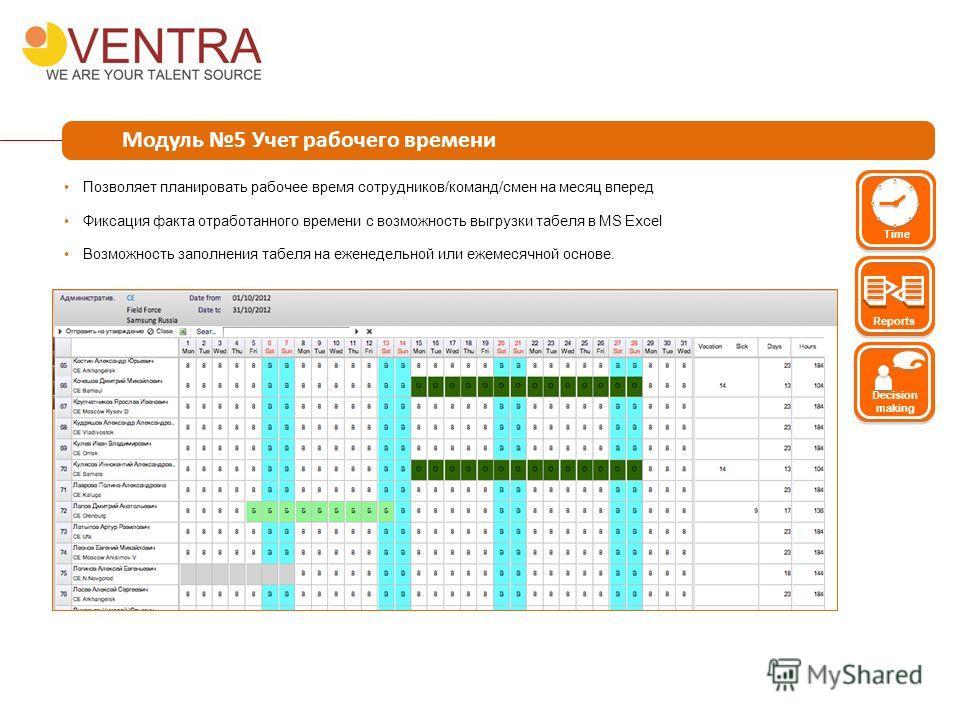 Позволяет планировать рабочее время сотрудников/команд/смен на месяц вперед Фиксация факта отработанного времени с возможность выгрузки табеля в MS Excel Возможность заполнения табеля на еженедельной или ежемесячной основе. Модуль 5 Учет рабочего вре
