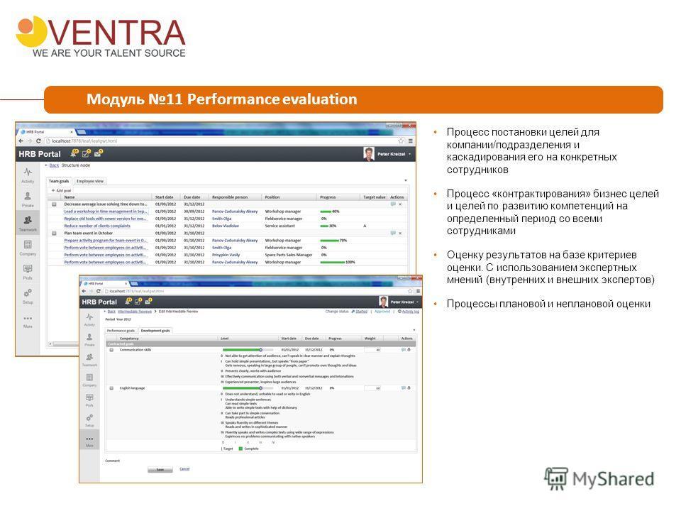 Модуль 11 Performance evaluation Процесс постановки целей для компании/подразделения и каскадирования его на конкретных сотрудников Процесс «контрактирования» бизнес целей и целей по развитию компетенций на определенный период со всеми сотрудниками О