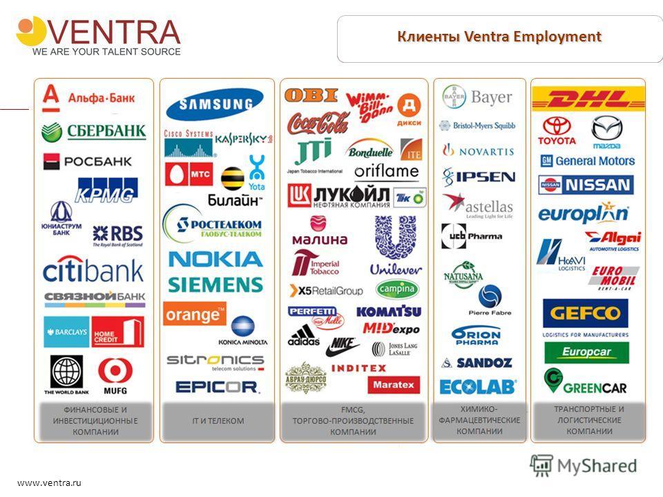 КЛИЕНТЫ VENTRA EMPLOYMENT www.ventra.ru Клиенты Ventra Employment