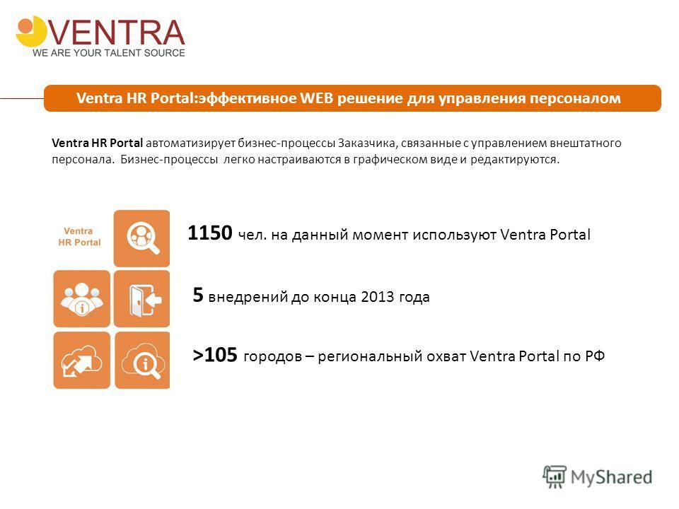 Ventra HR Portal автоматизирует бизнес-процессы Заказчика, связанные с управлением внештатного персонала. Бизнес-процессы легко настраиваются в графическом виде и редактируются. Ventra HR Portal:эффективное WEB решение для управления персоналом 1150