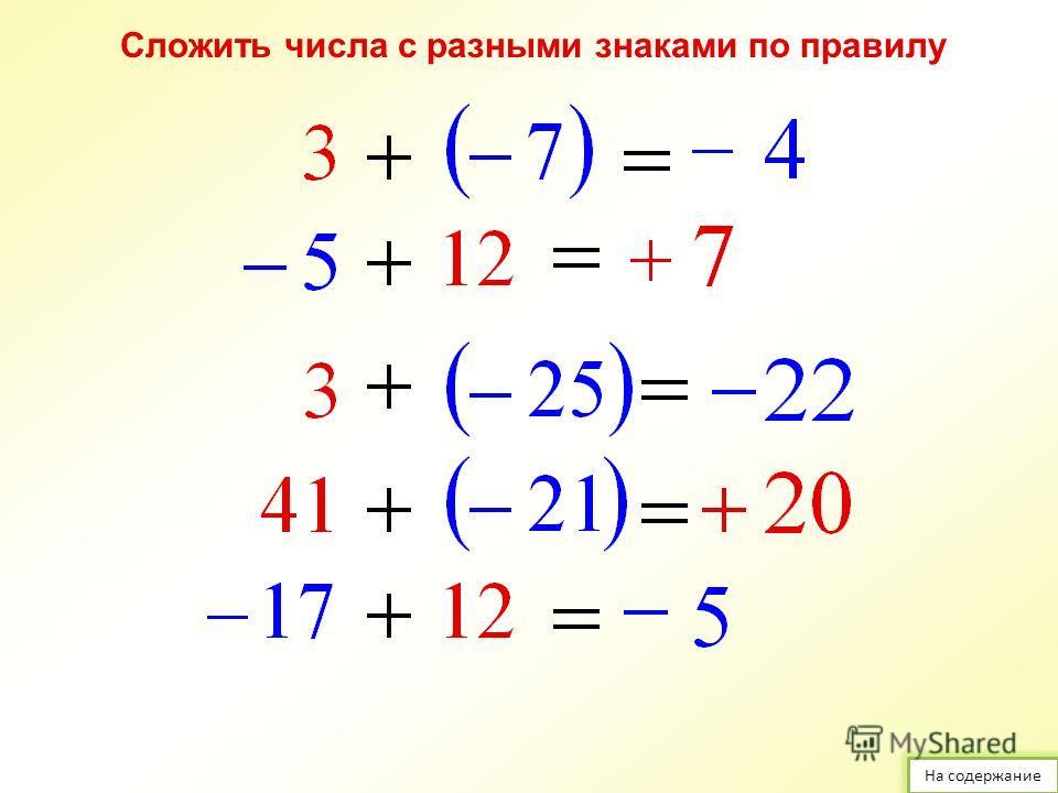 Сложение чисел с разными знаками Модуль Знак? Вывод? Как определить у числа: Знак Модуль На содержание