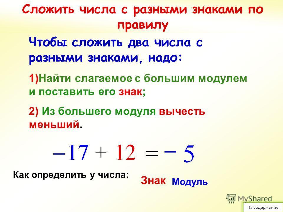 Сложить числа с разными знаками по правилу На содержание