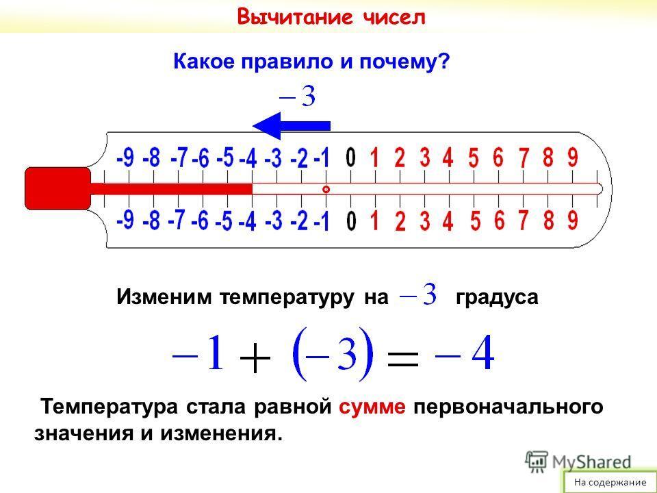 Правило вычитания чисел Изменим температуру наградуса Температура стала равной сумме первоначального значения и изменения. Какое правило и почему? На содержание