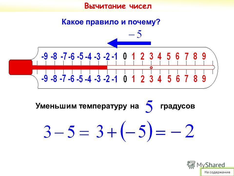 Уменьшим температуру наградуса Температура стала равной сумме первоначального значения и изменения. Вычитание чисел Какое правило и почему? На содержание