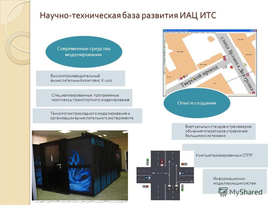 Высокопроизводительный вычислительный комплекс К -100 Специализированные программные комплексы транспортного моделирования Технологии прикладного моделирования и организации вычислительного эксперимента Современные средства моделирования Виртуальных