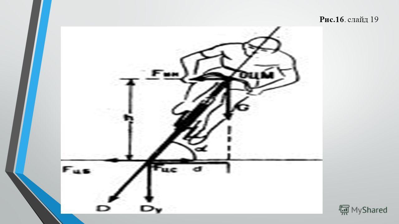 Рис.16. слайд 19